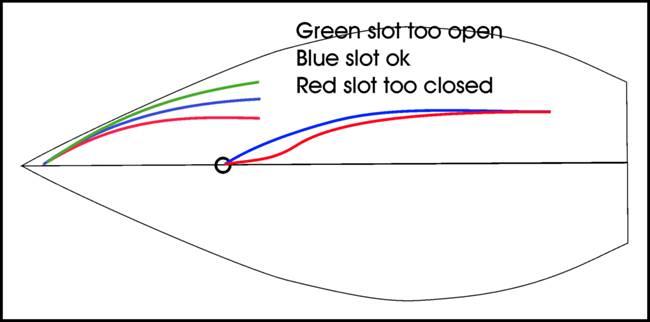 N12 Tuning Guide